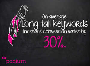conversion rates long tail keywords
